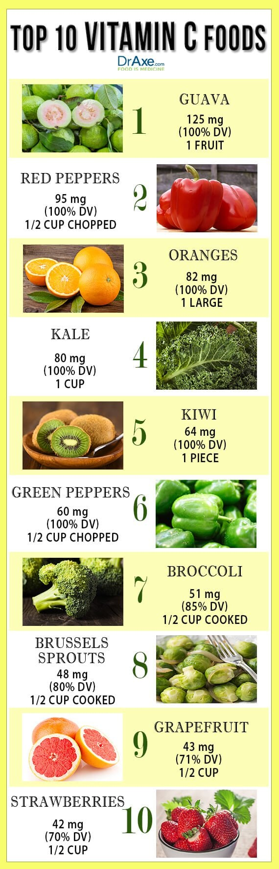 How To Get Lighter Brown Eyes Naturally with Have a Vitamin C Rich Diet