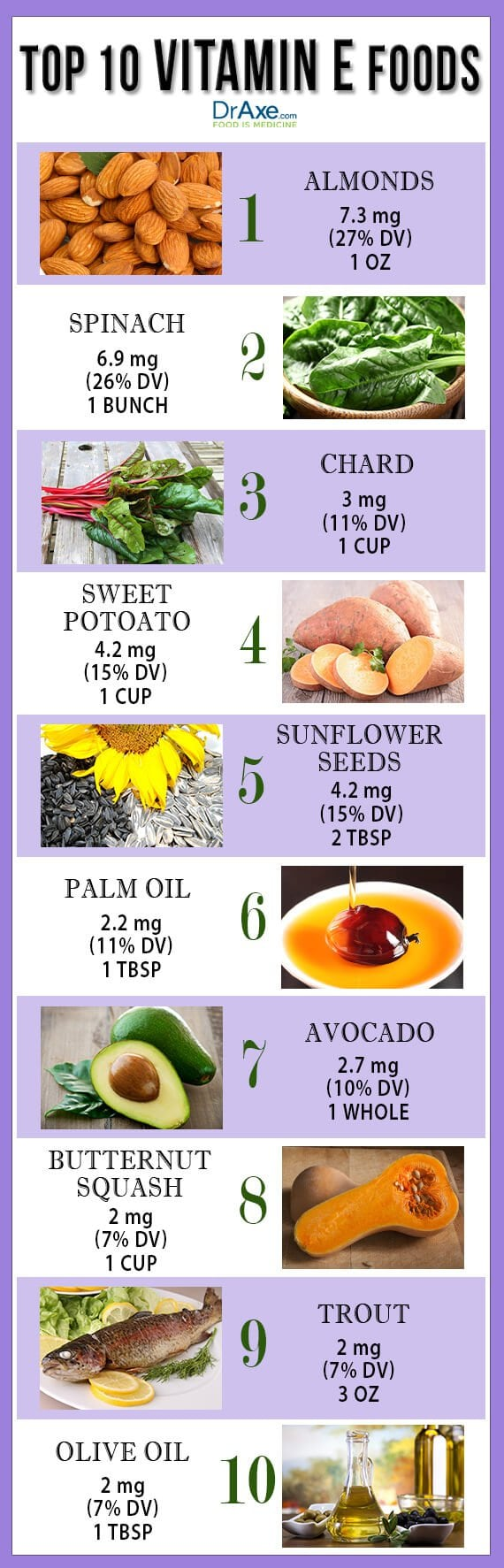 Top 10 Vitamin E Rich Foods
